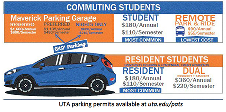 parking-students