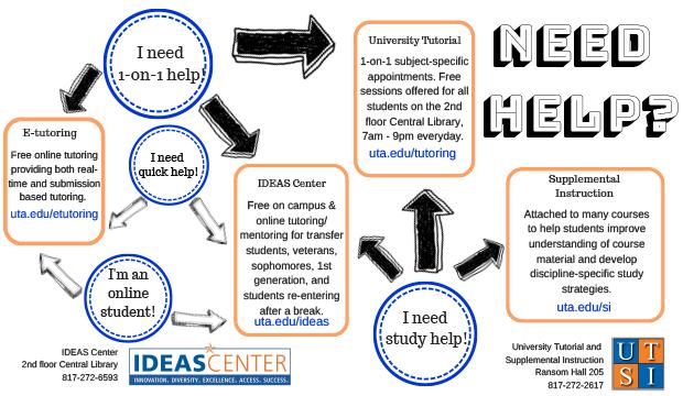 Ideas Center graphic