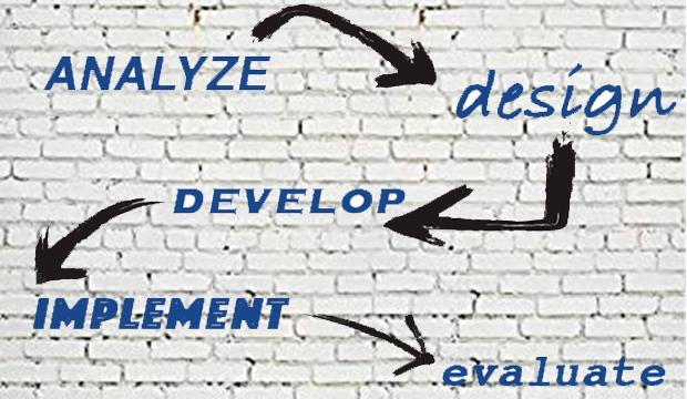 Analyze, Design, Develop, Implement, Evaluate